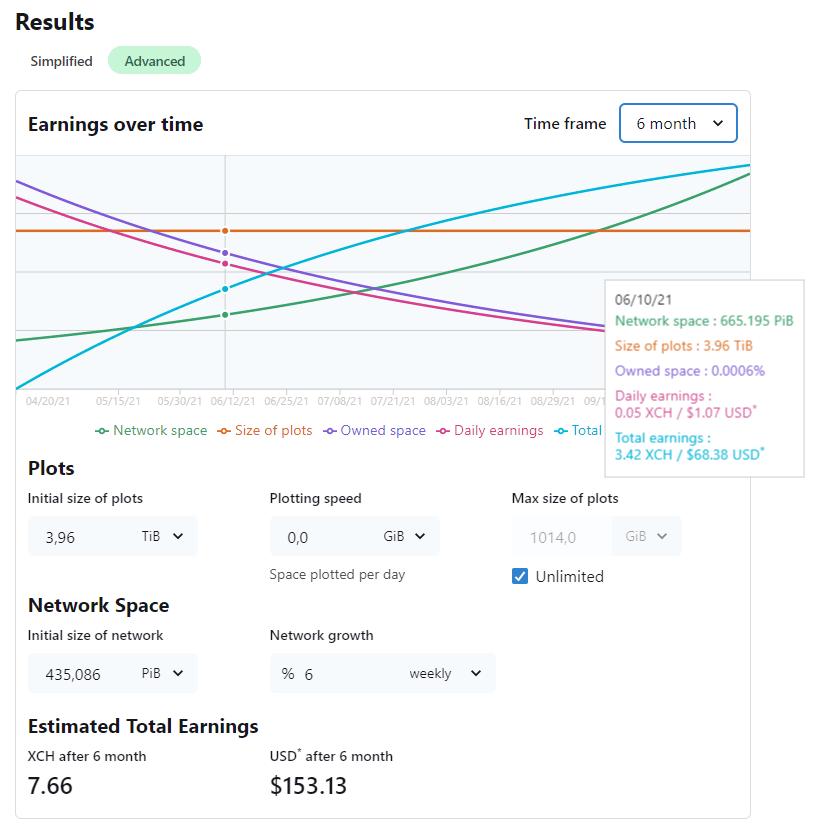 Mode advanced kalkulasi pendapatan XCH